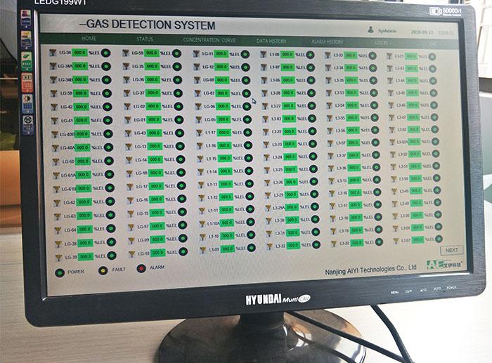 GDS气体检测报警系统的品牌厂家如何选择